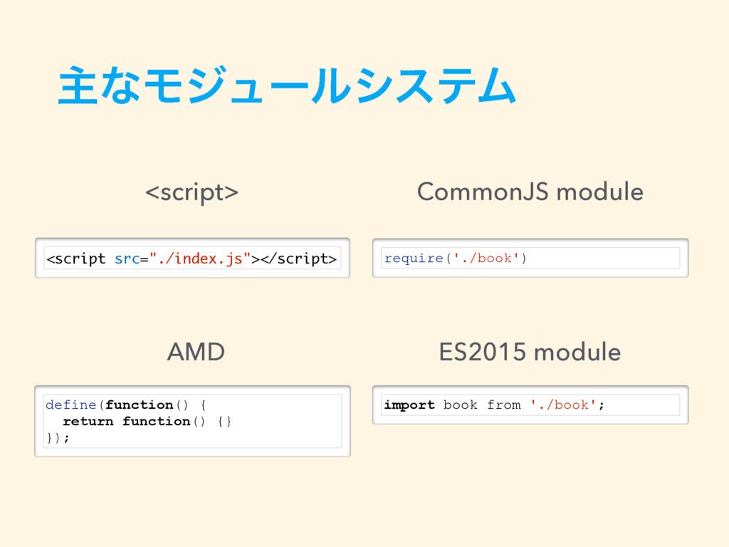 """ओͳϞδϡʔϧγεςϜ <script src=""""./index.js""""></script> ..."""