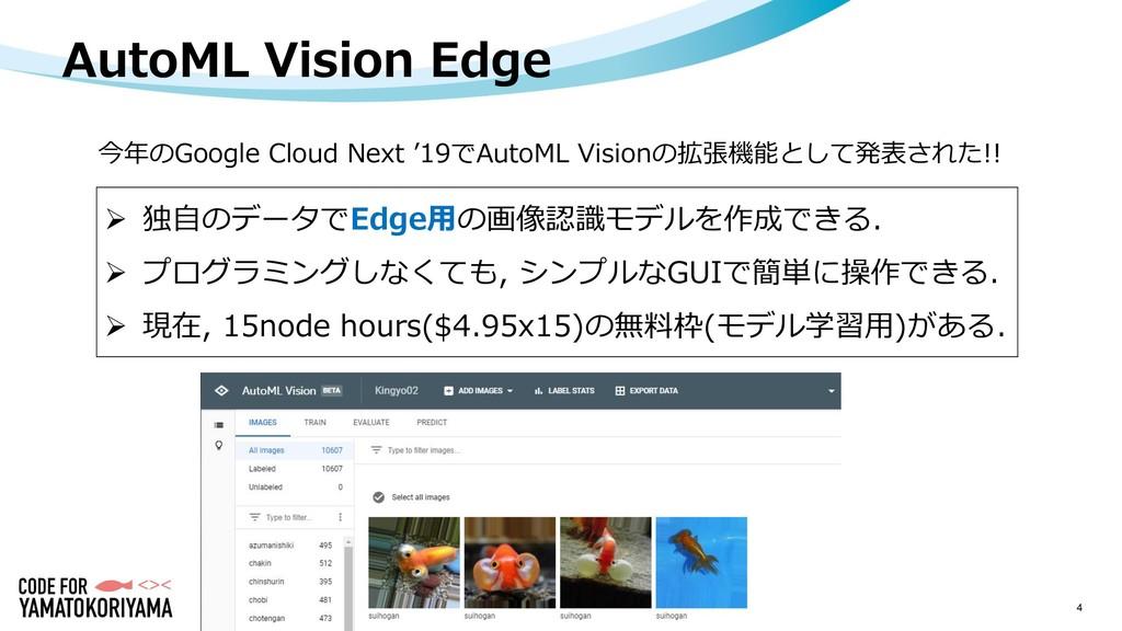 AutoML Vision Edge 4  独自のデータでEdge用の画像認識モデルを作成で...