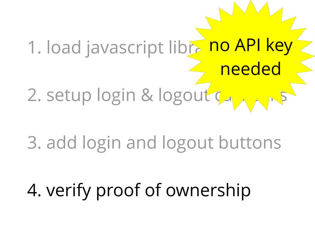 1. load javascript library 2. setup login & log...