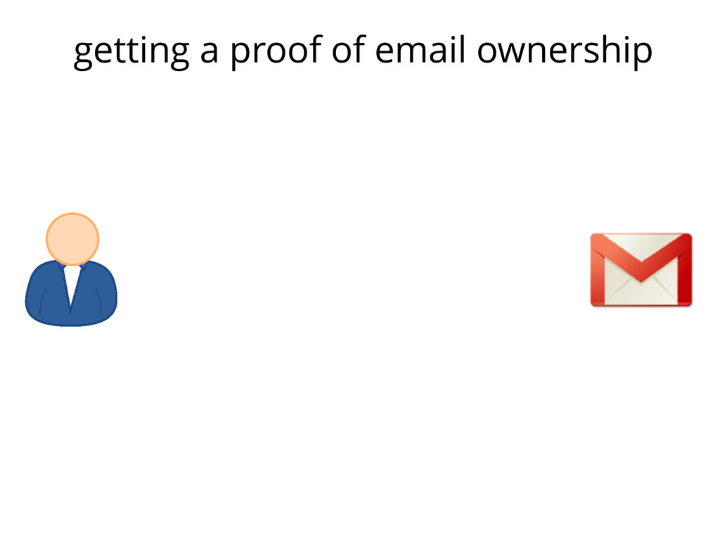 getting a proof of email ownership