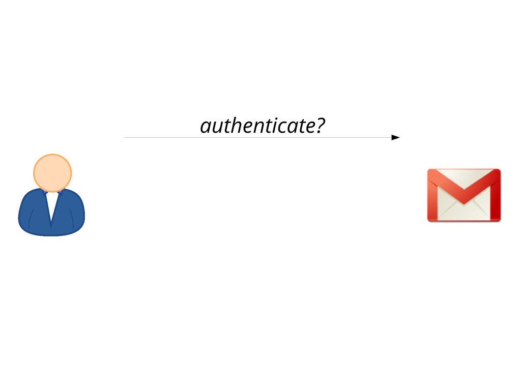 authenticate?
