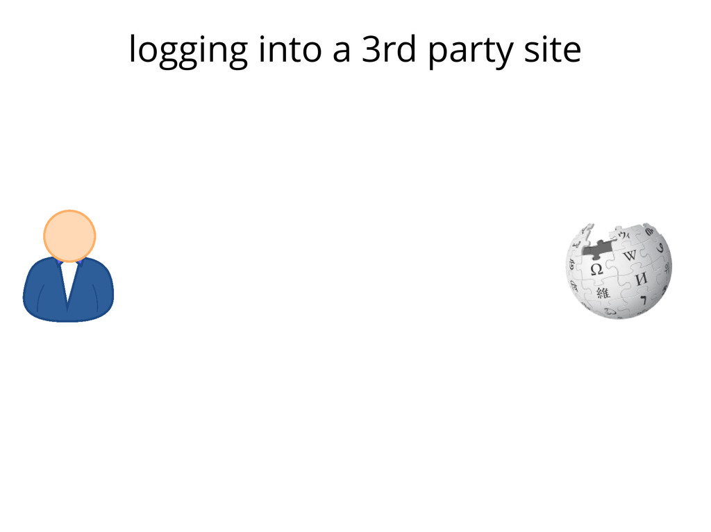 logging into a 3rd party site
