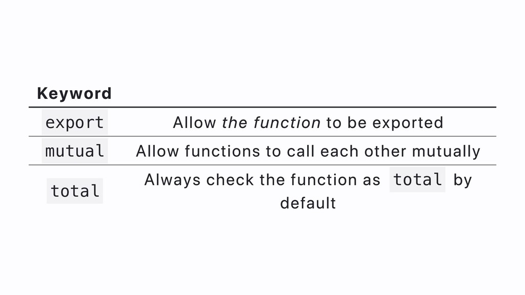 Keyword export Allow the function to be exporte...