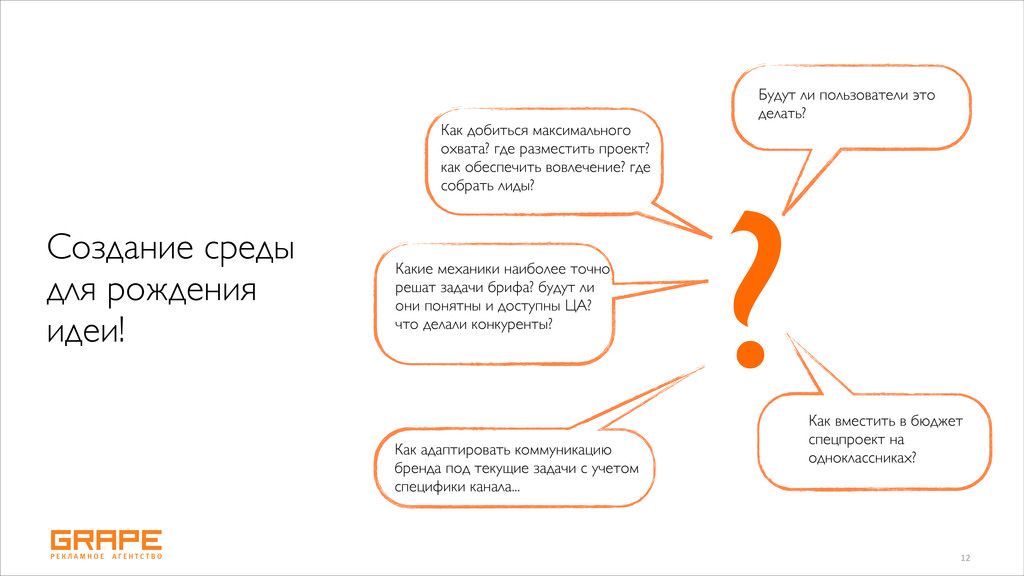12 Как адаптировать коммуникацию бренда под тек...