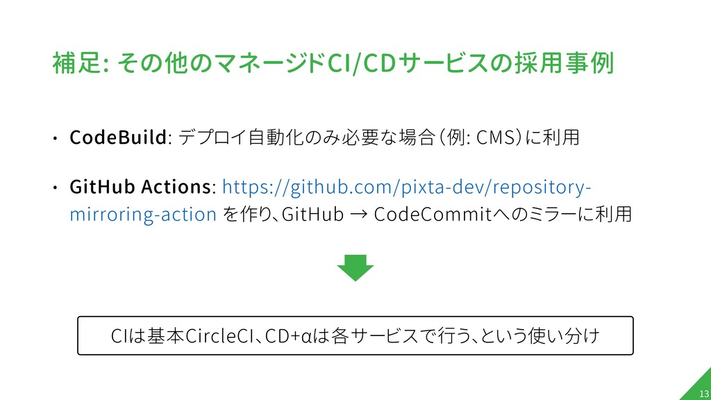 補足: その他のマネージドCI/CDサービスの採用事例 • CodeBuild: デプロイ自動...