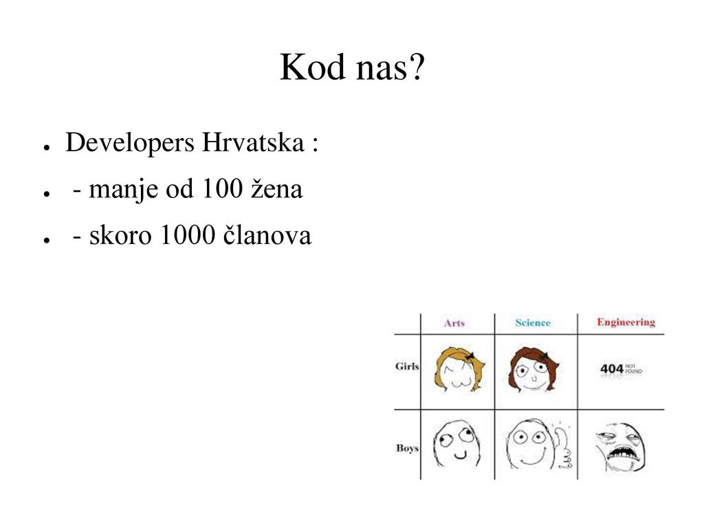 Kod nas? ● Developers Hrvatska : ● - manje od 1...