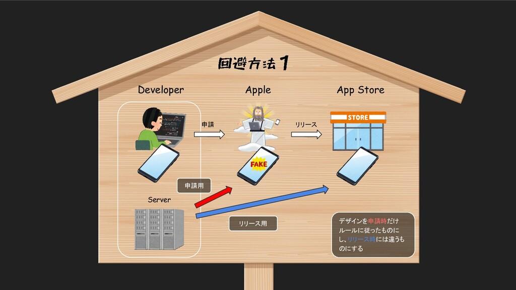 Apple Developer App Store Server 申請 リリース リリース...