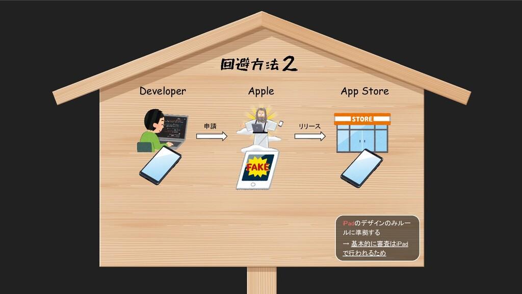 Apple Developer App Store 申請 リリース  iPadのデザイン...