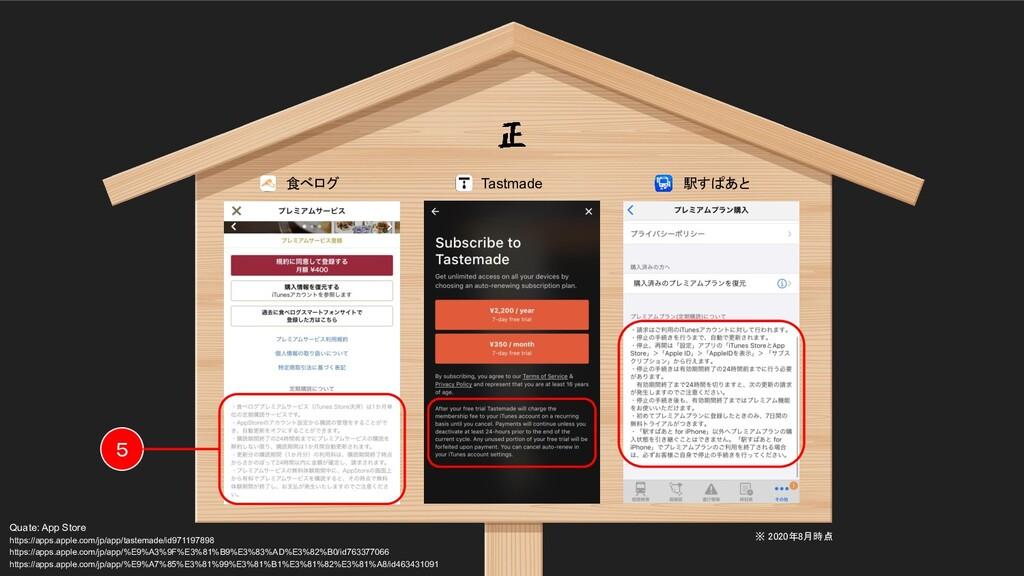Tastmade 駅すぱあと 食べログ Quate: App Store https://ap...