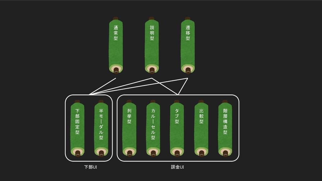 説 明 型 遷 移 型 通 常 型 下 部 固 定 型 半 モ...