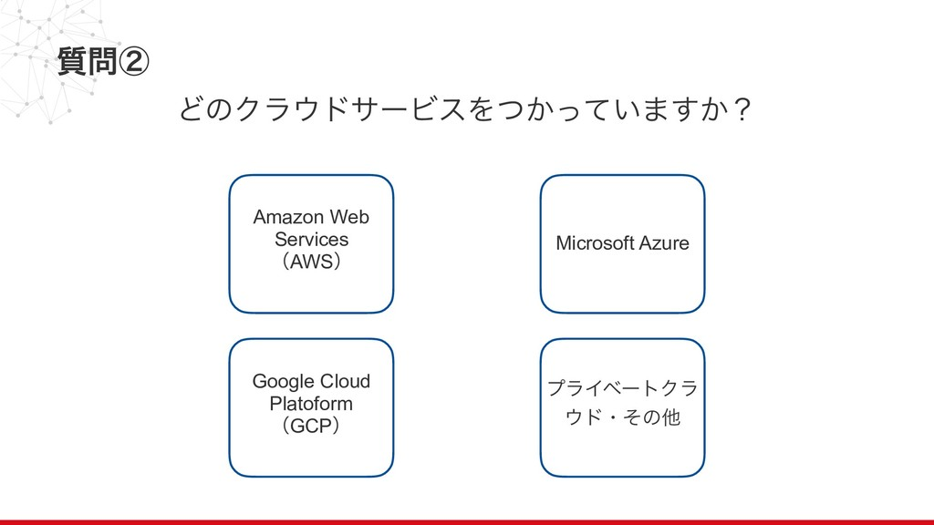 ࣭ᶄ ͲͷΫϥυαʔϏεΛ͔͍ͭͬͯ·͔͢ʁ Amazon Web Services ʢA...