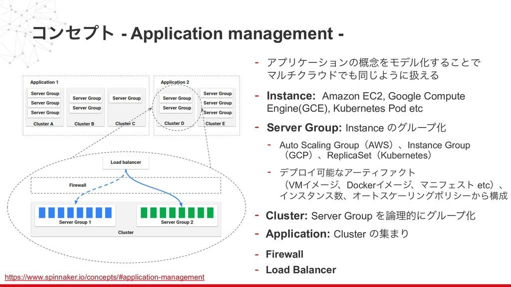 ίϯηϓτ - Application management - - ΞϓϦέʔγϣϯͷ֓೦Λ...