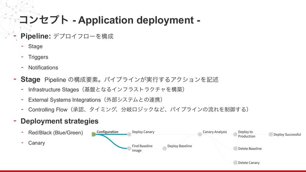 ίϯηϓτ - Application deployment - - Pipeline: σϓ...