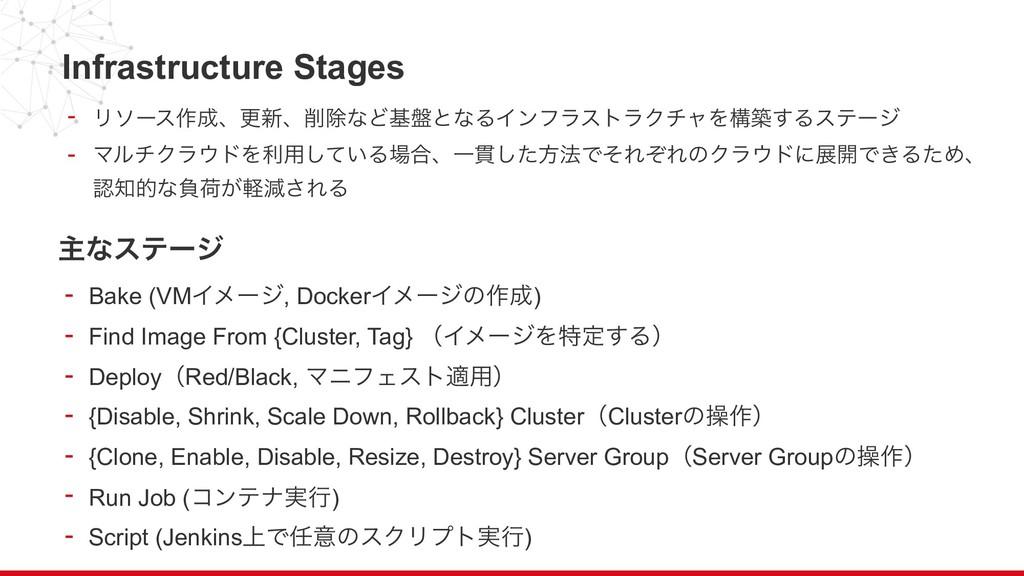 Infrastructure Stages - Ϧιʔε࡞ɺߋ৽ɺআͳͲج൫ͱͳΔΠϯϑϥ...