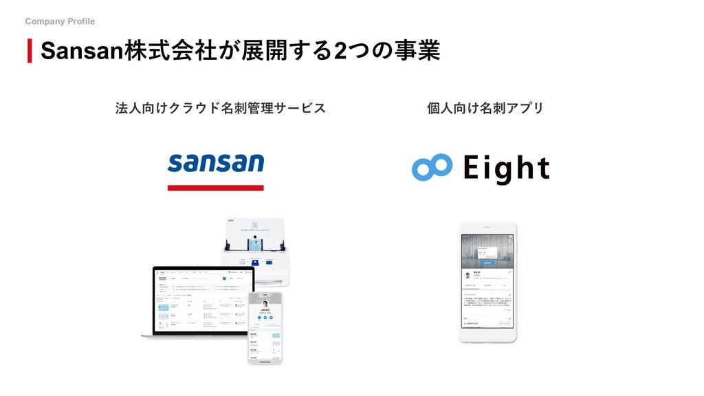 Company Profile Sansanגࣜձ͕ࣾల։͢Δ2ͭͷۀ ๏ਓ͚Ϋϥυ໊...