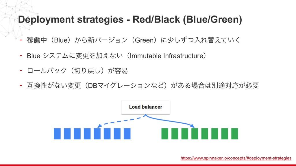 Deployment strategies - Red/Black (Blue/Green) ...
