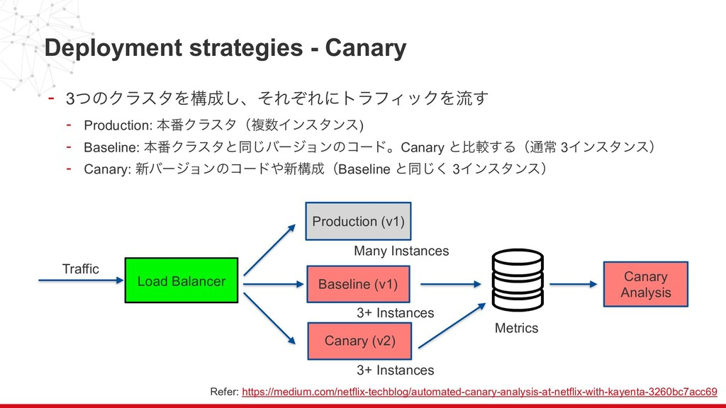 Deployment strategies - Canary - 3ͭͷΫϥελΛߏ͠ɺͦΕ...