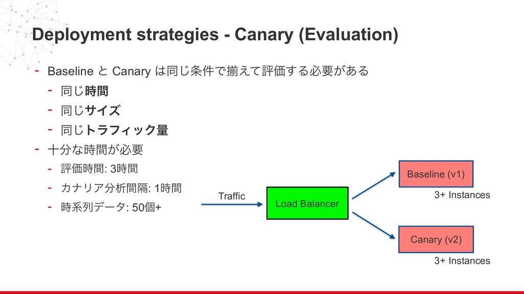 Deployment strategies - Canary (Evaluation) - B...