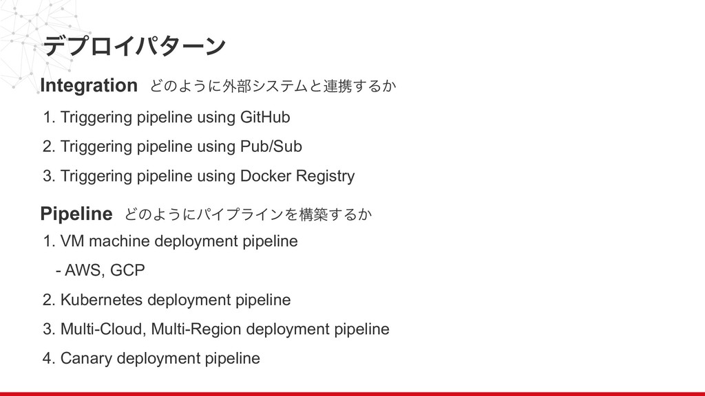 σϓϩΠύλʔϯ 1. Triggering pipeline using GitHub 2....