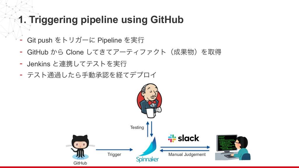 1. Triggering pipeline using GitHub - Git push ...