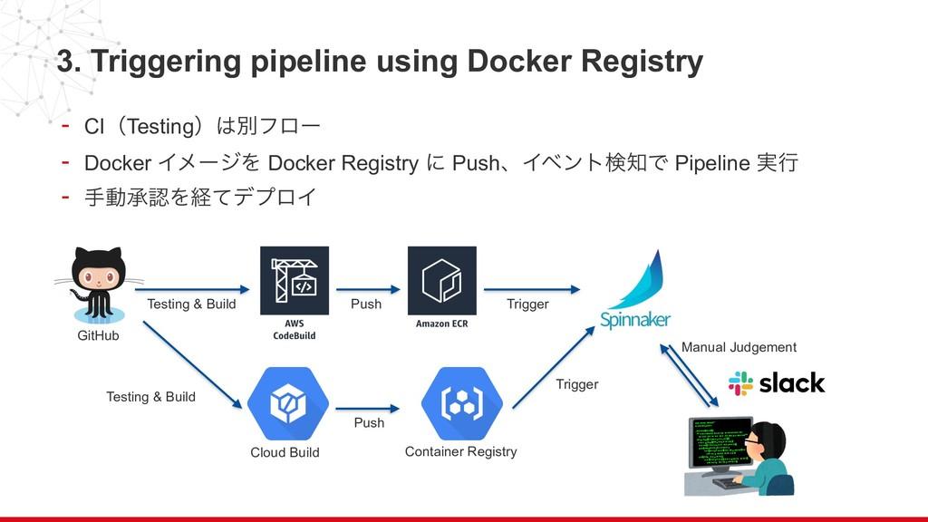 3. Triggering pipeline using Docker Registry - ...