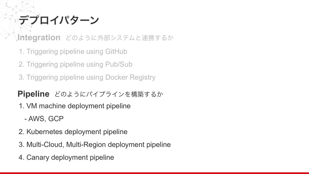 1. Triggering pipeline using GitHub 2. Triggeri...