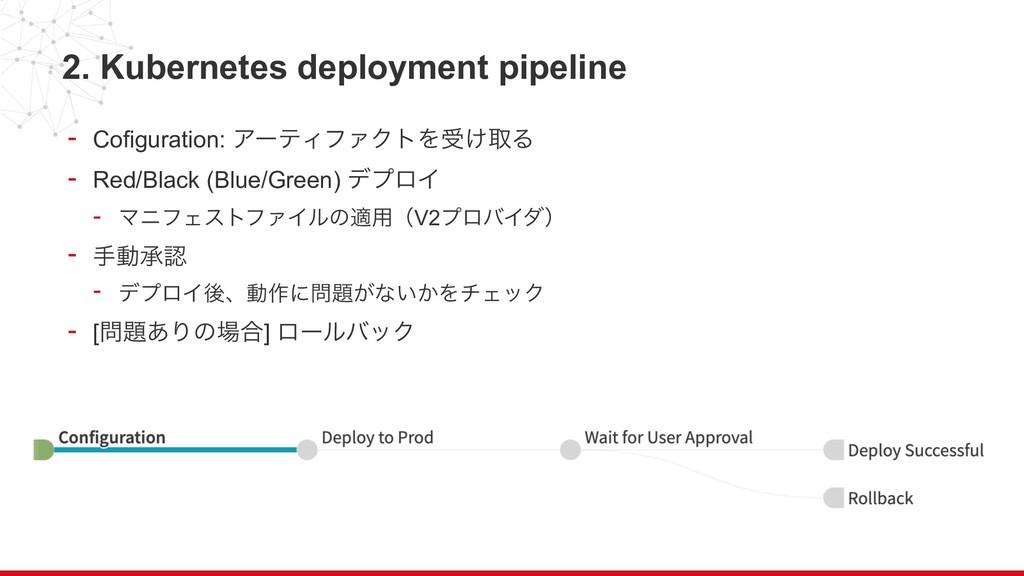 2. Kubernetes deployment pipeline - Cofiguratio...