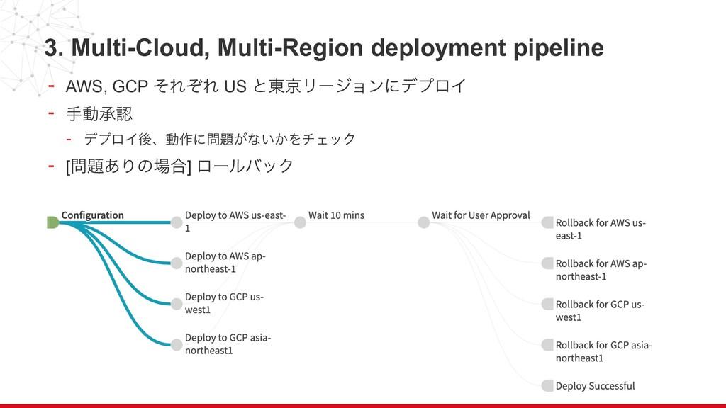 3. Multi-Cloud, Multi-Region deployment pipelin...