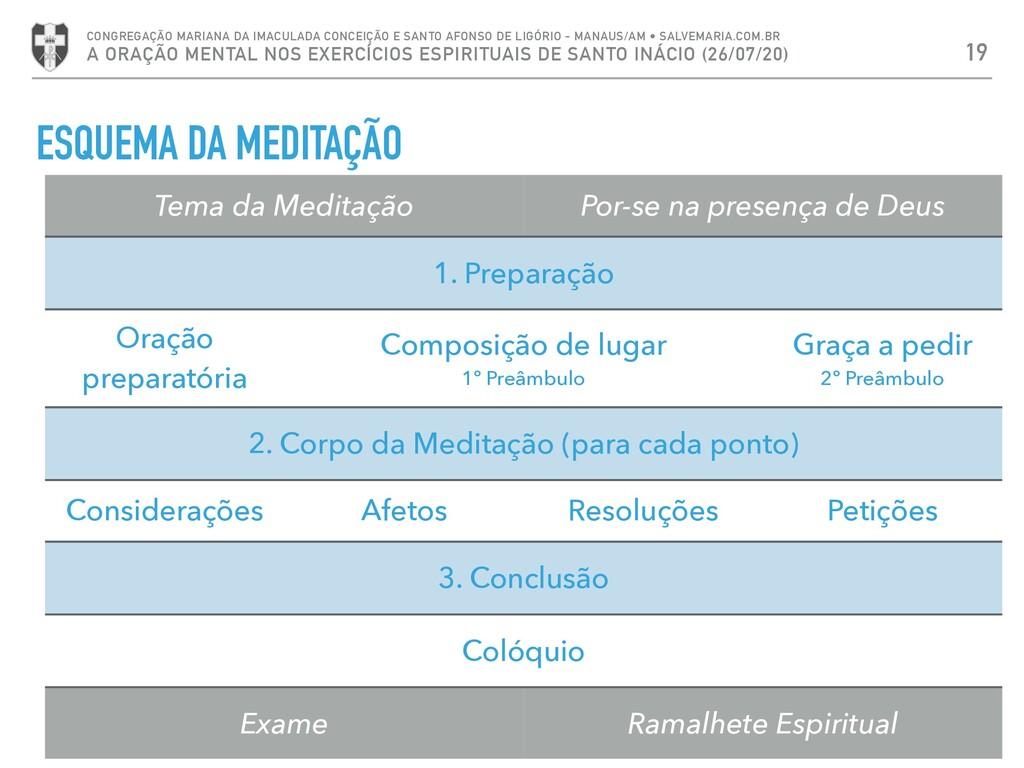 ESQUEMA DA MEDITAÇÃO 19 CONGREGAÇÃO MARIANA DA ...