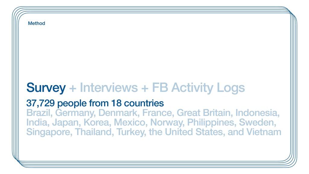 Survey + Interviews + FB Activity Logs Method 3...