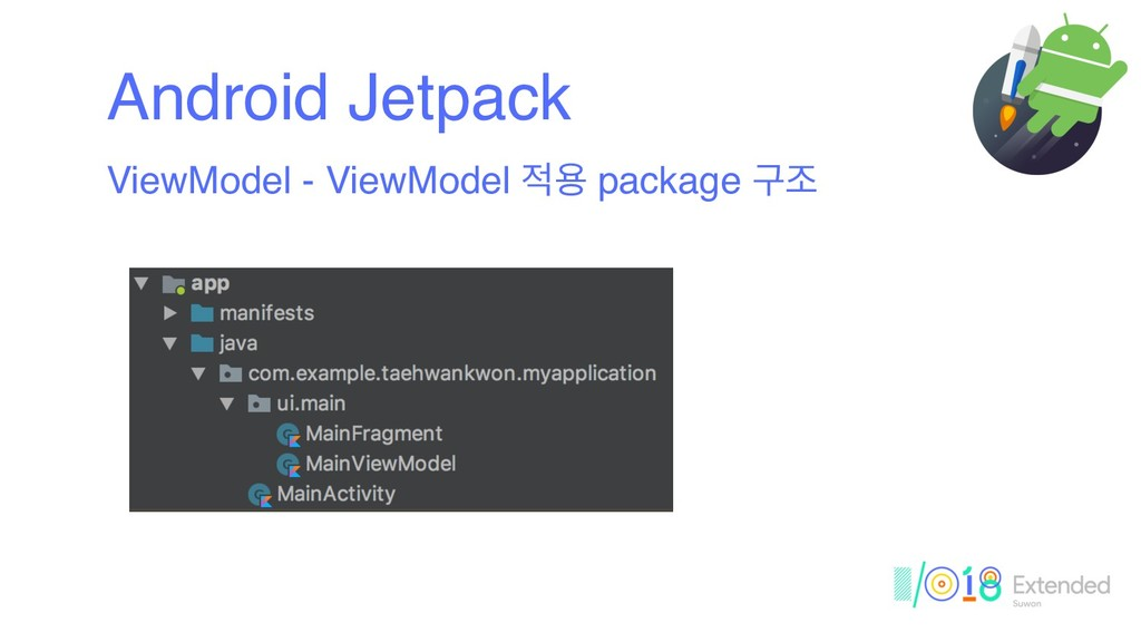 Android Jetpack ViewModel - ViewModel ੸ਊ packag...