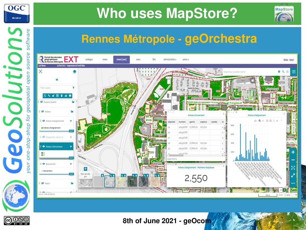 Who uses MapStore? Rennes Métropole - geOrchest...
