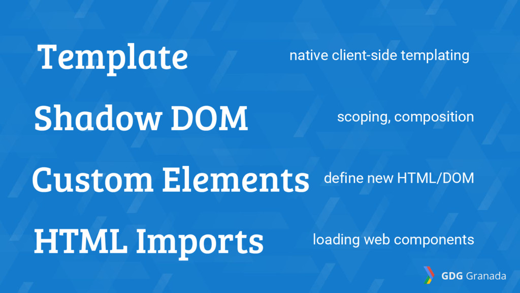 Template Shadow DOM Custom Elements HTML Import...