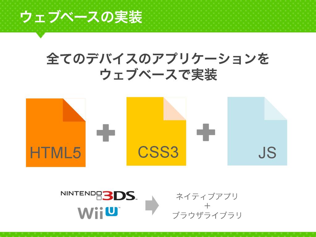 Σϒϕʔεͷ࣮ શͯͷσόΠεͷΞϓϦέʔγϣϯΛ ΣϒϕʔεͰ࣮ JS HTML5...