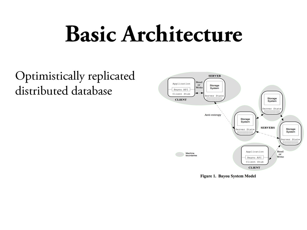 Basic Architecture Optimistically replicated di...