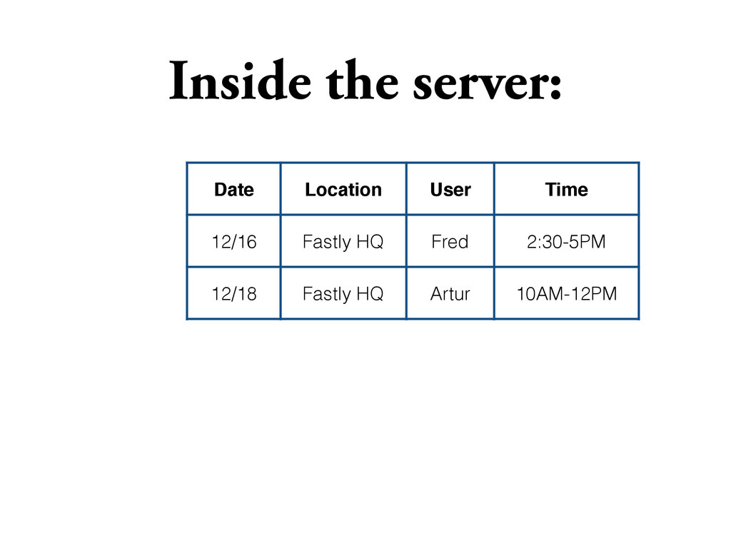 Inside the server: Date Location User Time 12/1...