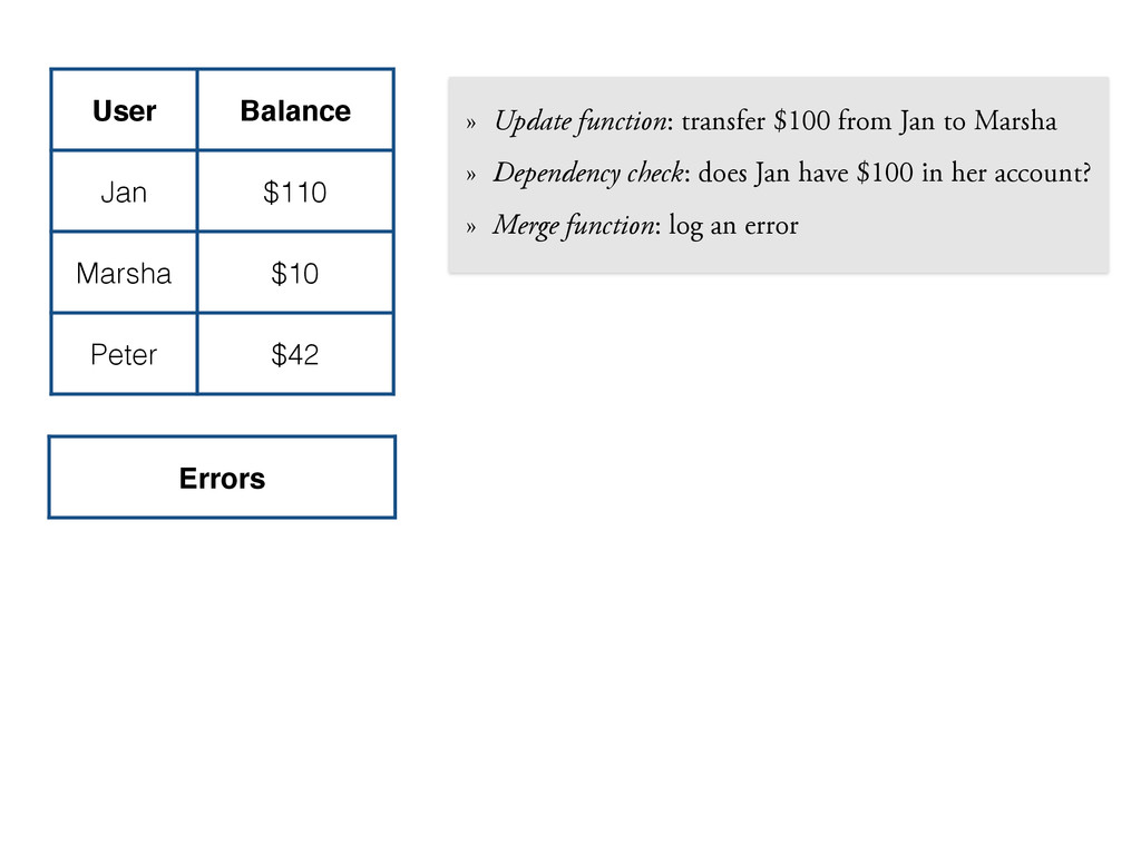 User Balance Jan $110 Marsha $10 Peter $42 » Up...