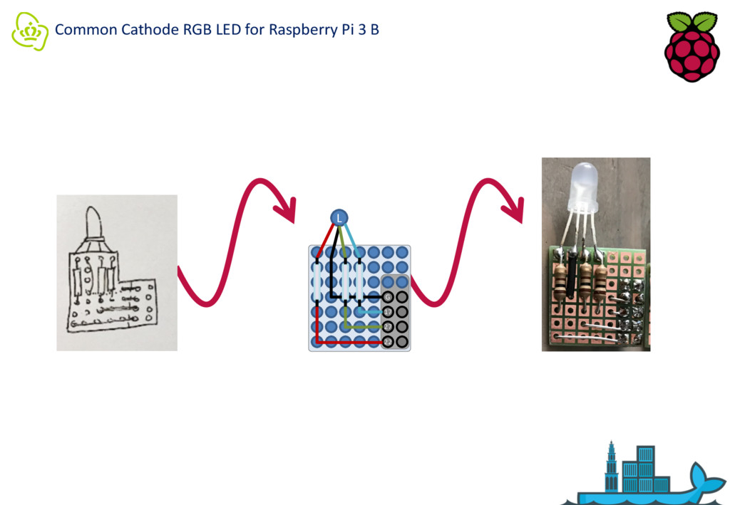 Common Cathode RGB LED for Raspberry Pi 3 B G 1...
