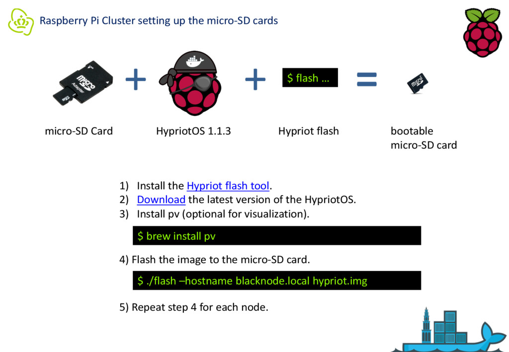 Raspberry Pi Cluster setting up the micro-SD ca...