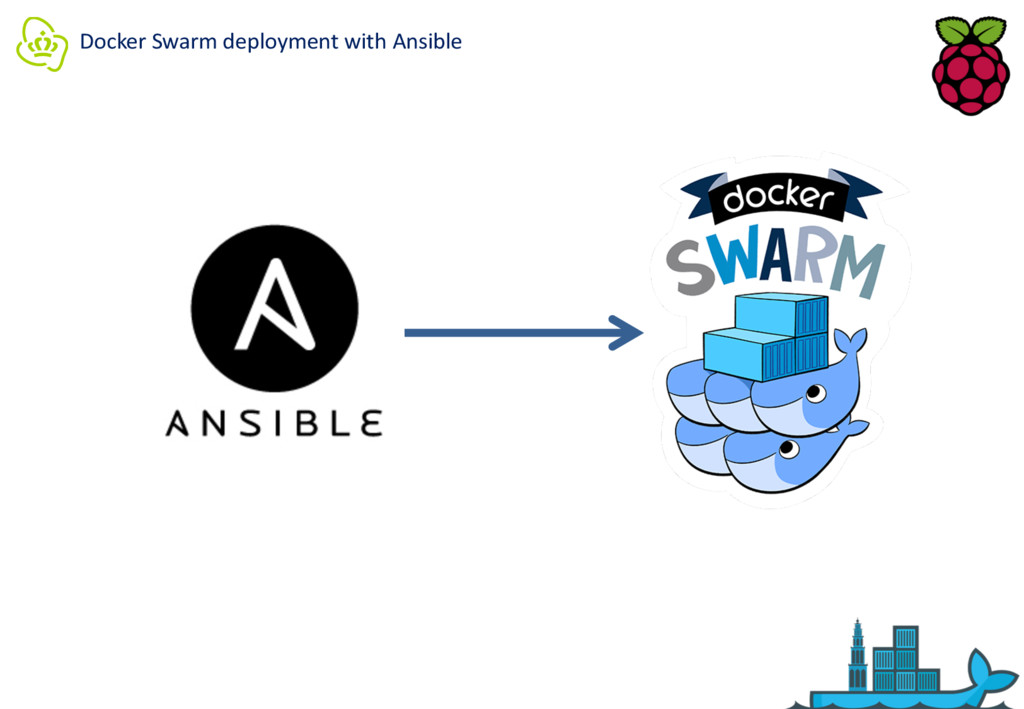 Docker Swarm deployment with Ansible