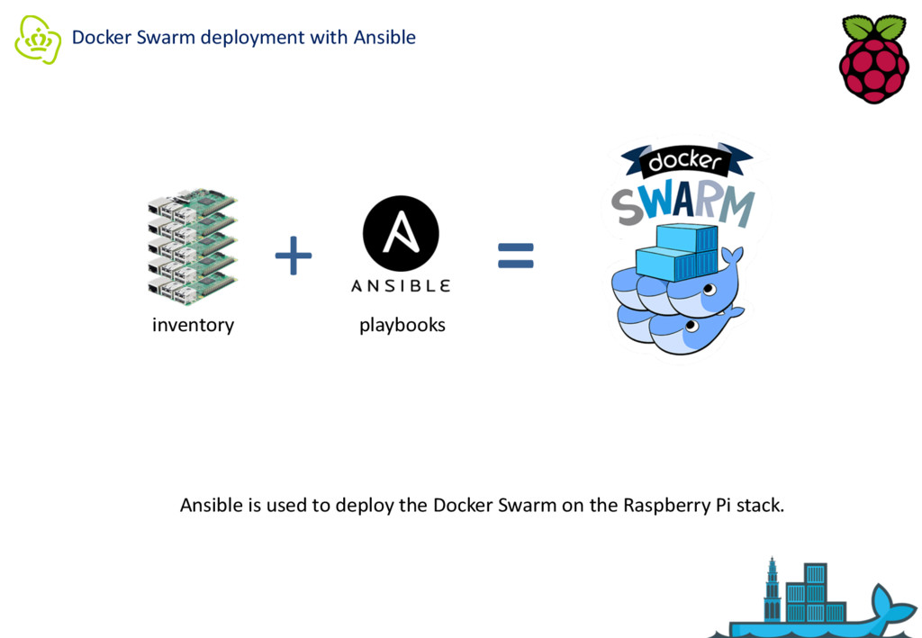 Docker Swarm deployment with Ansible Ansible is...