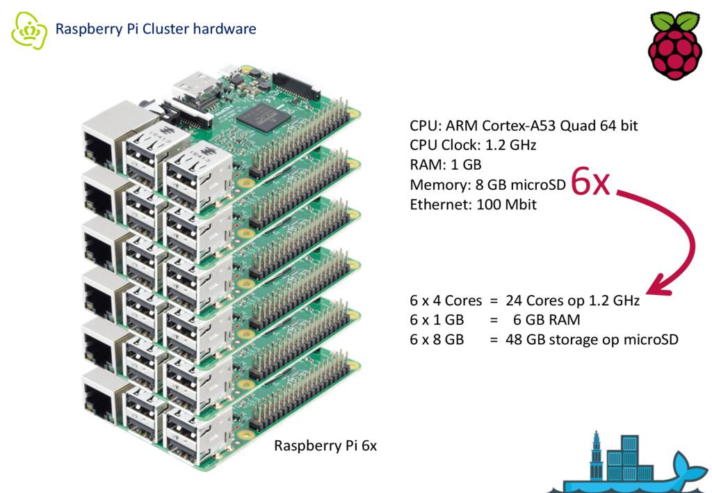 Raspberry Pi Cluster hardware Raspberry Pi 6x C...