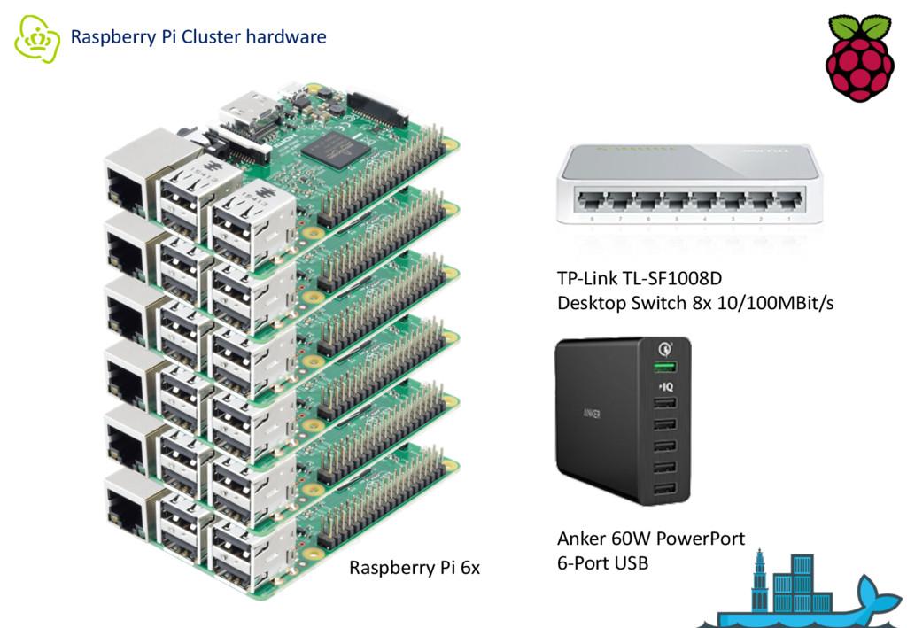 Raspberry Pi Cluster hardware Raspberry Pi 6x T...