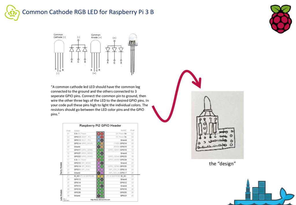 "Common Cathode RGB LED for Raspberry Pi 3 B ""A ..."