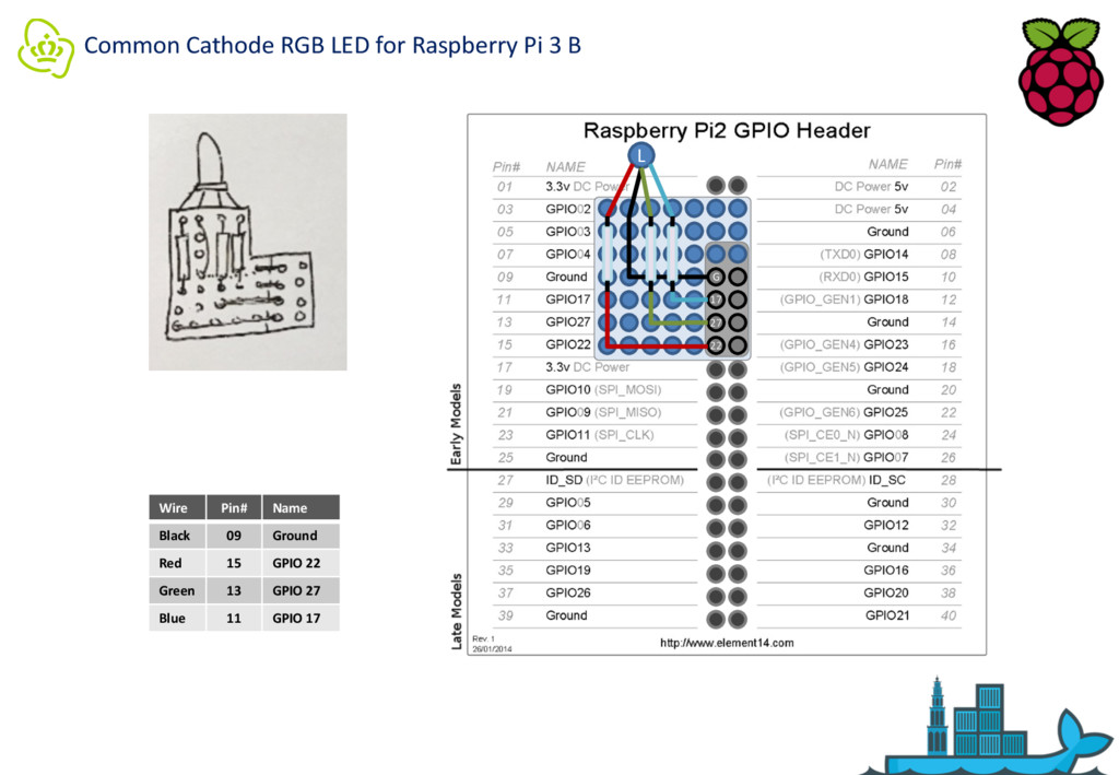 Common Cathode RGB LED for Raspberry Pi 3 B Wir...