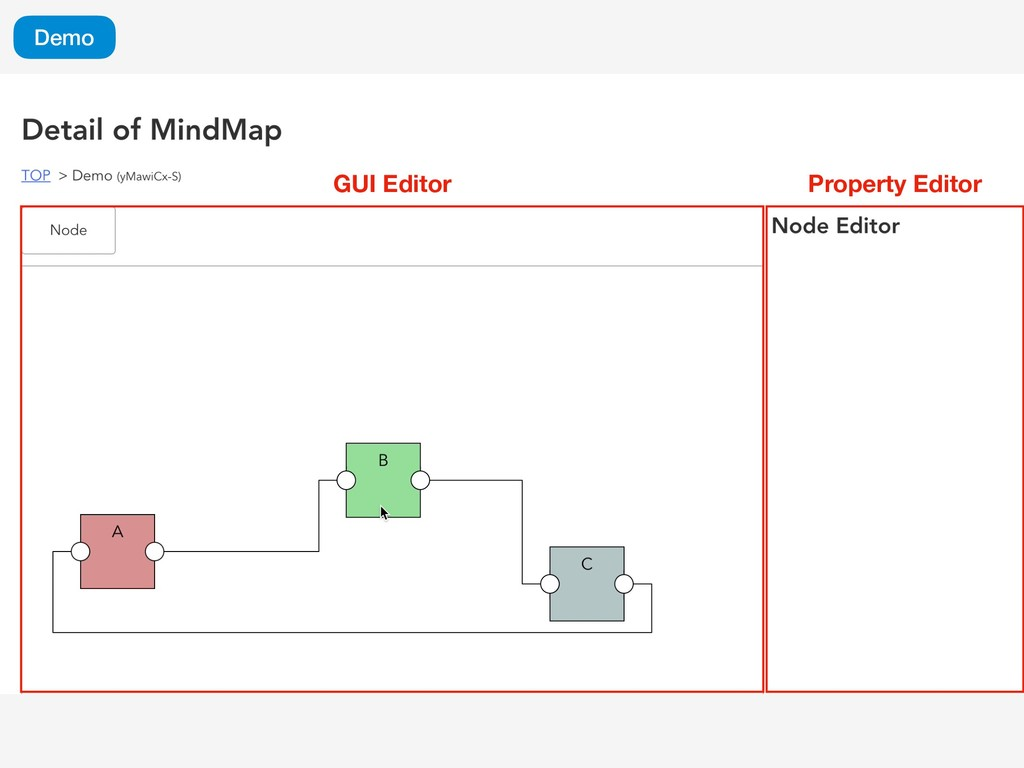 ( Demo ) GUI Editor Property Editor Demo