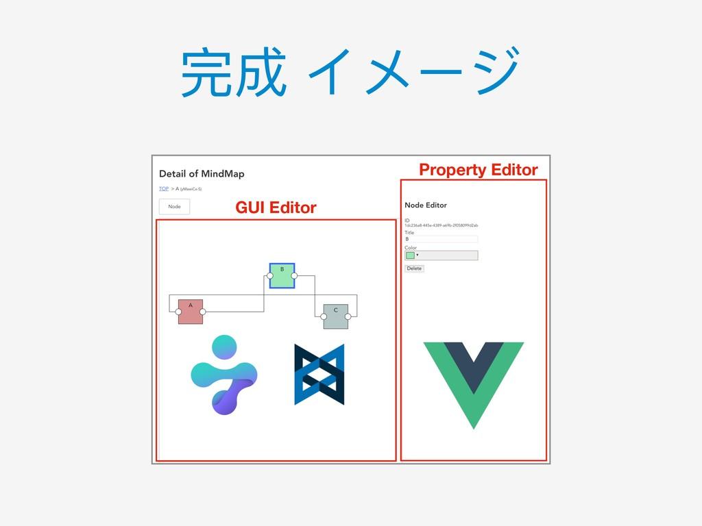 完成 イメージ GUI Editor Property Editor