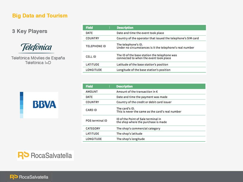 Big Data and Tourism 3 Key Players Telefónica M...