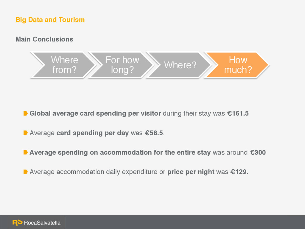 Big Data and Tourism Main Conclusions Where fro...