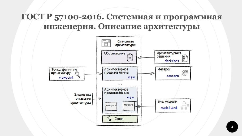 4 ГОСТ Р 57100-2016. Системная и программная ин...